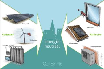 Maandag 19 november 2018 – Ideecafé – Leidse wijken Samen Energie Neutraal?
